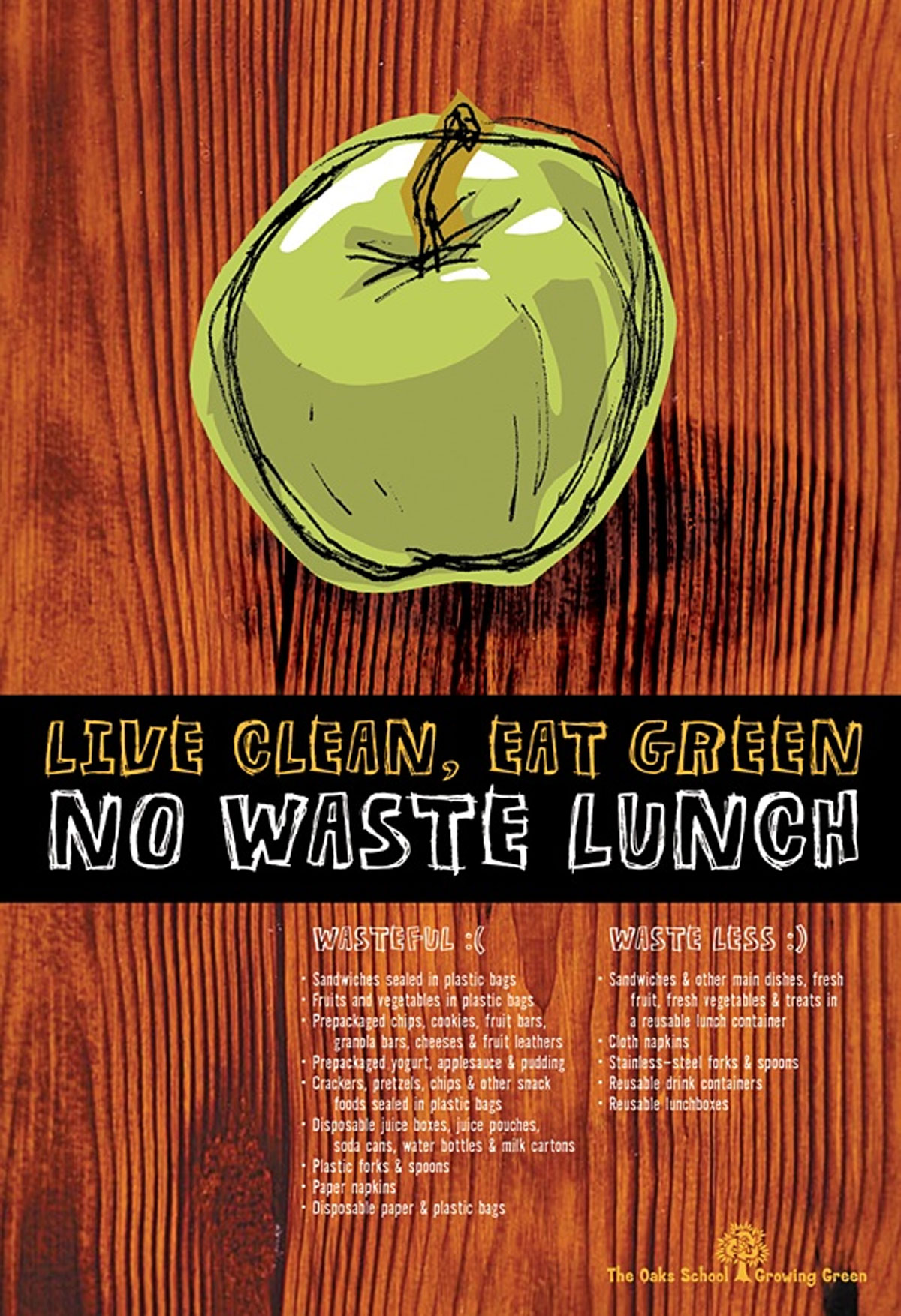 POSTER: TOSGC: No Waste Lunch