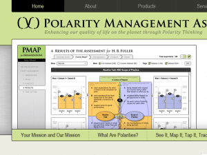 WEB: Polarity Management